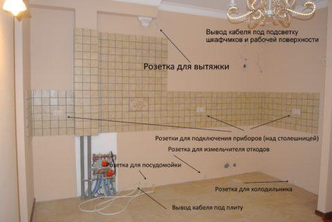 Пример расчета розеток в комнате