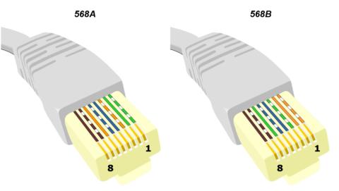 Прямое и обратное соединение сетевых кабелей