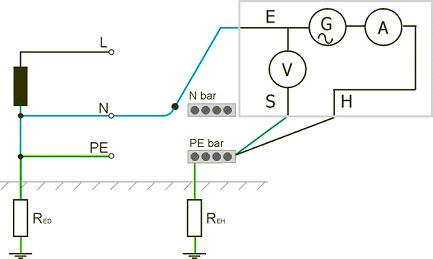 Схема измерения сопротивления заземления