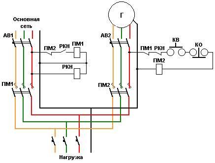 Схема подключения дизель генератора в качестве второго источника питания