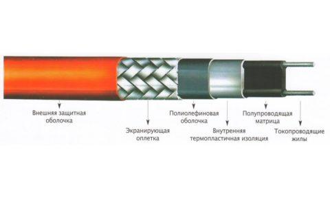 Устройство нагревательного элемента