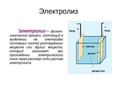 Что такое электролиз