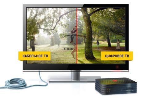 Какой лучше телевизионный кабель: разница в качестве между аналоговым сигналом и цифровым