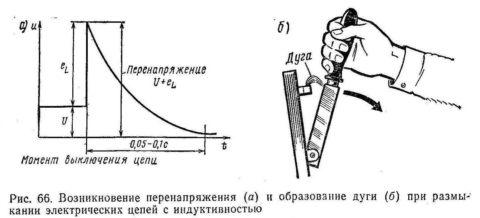 Образование электрической дуги