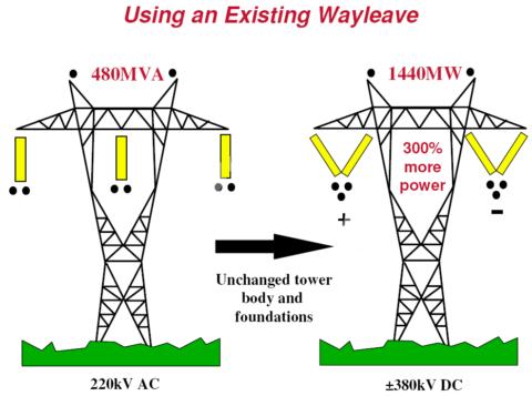 Передача мощностей через лини разных напряжений и видов электрического тока