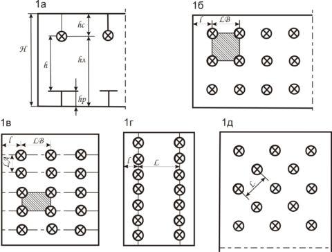 Примеры равномерного распределения светильников