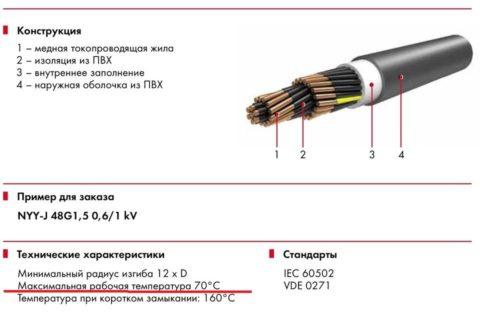 Рабочая температура проводника с ПВХ изоляцией