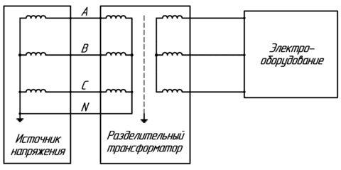Схема подключения разделительного трансформатора