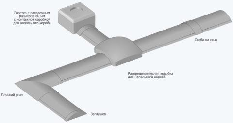 Система напольных кабель-каналов