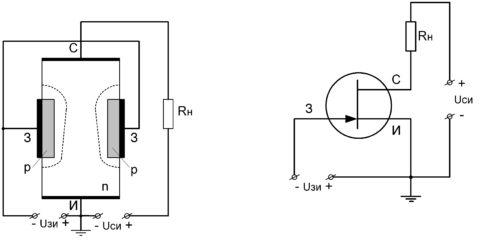 Структура и обозначение полевого транзистора