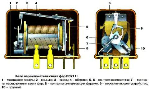 Существуют токовые реле разных типов исполнения