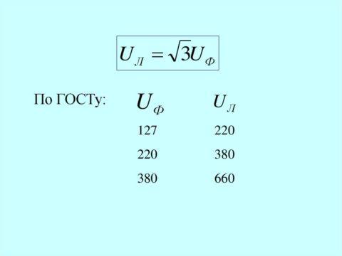 Величины фазных и линейных напряжений