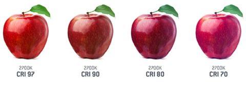 Внешний вид объекта при одинаковой цветовой температуре и разных индексах цветопередачи освещения