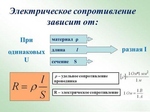 Зависимость сопротивления провода от удельного сопротивления материала