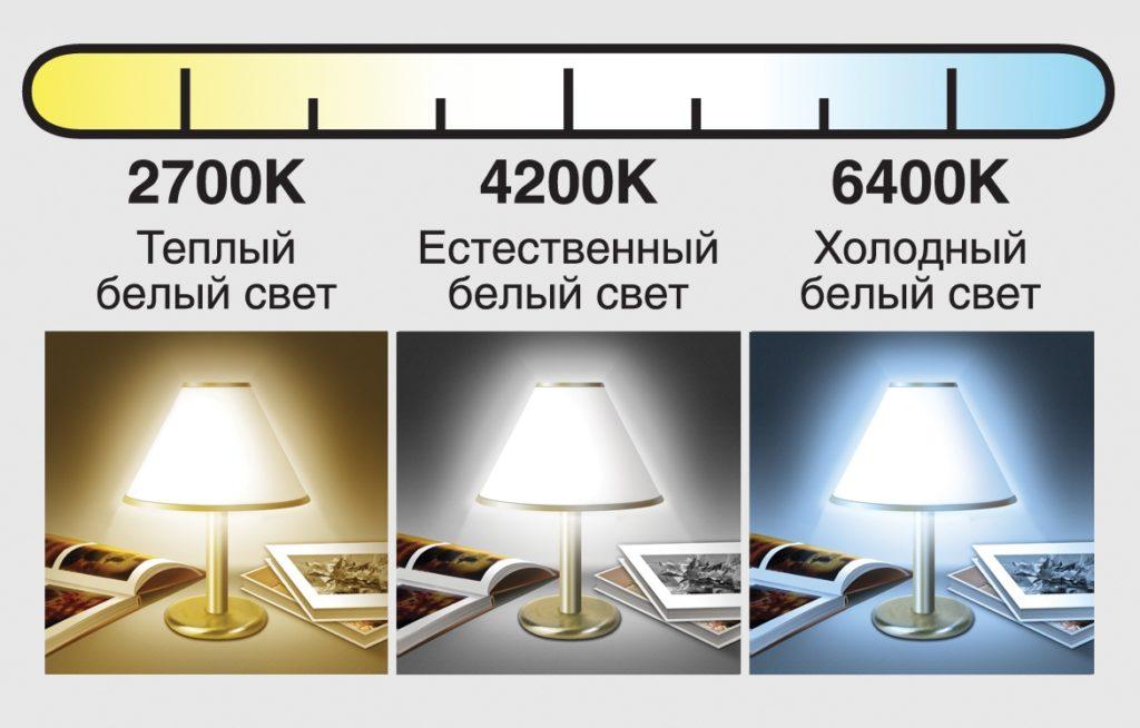 Влияние цветовой температуры на восприятие освещения