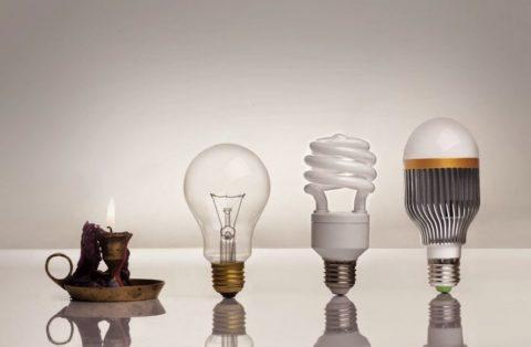Эволюция осветительных приборов
