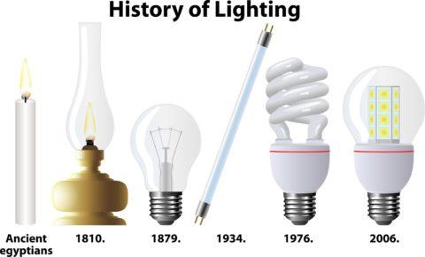 Эволюция приборов освещения еще не завершена
