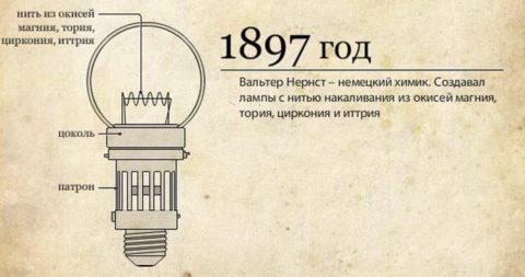 Лампа с металлической нитью накаливания