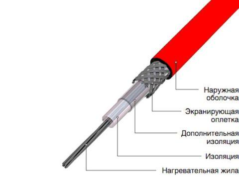 Одножильный кабель с оплеткой