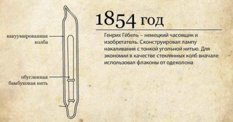 Первая лампа накаливания