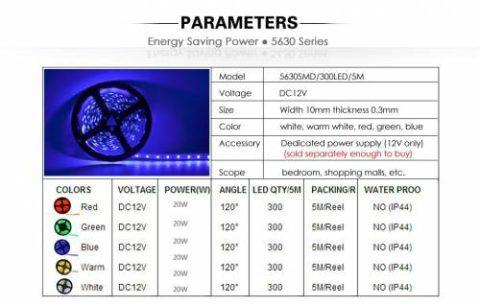 Подсчет мощности светодиодной ленты