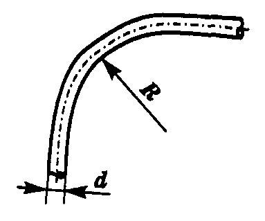 Радиус изгиба провода