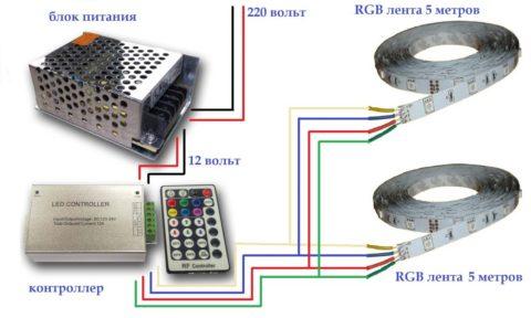Схема подключения ленты с контроллером