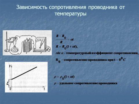 Зависимость сопротивления от температуры проводника