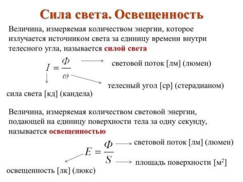 На фото формула силы света