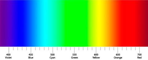 Световой спектр