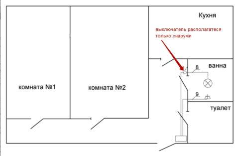 Выключатель для ванной и туалета должен быть установлен вне этих помещений