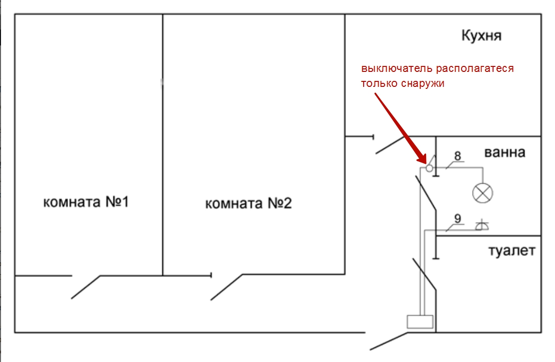 Схема проводки в ванной комнате