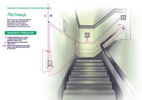 Использование выключателей для управления освещением подъезда