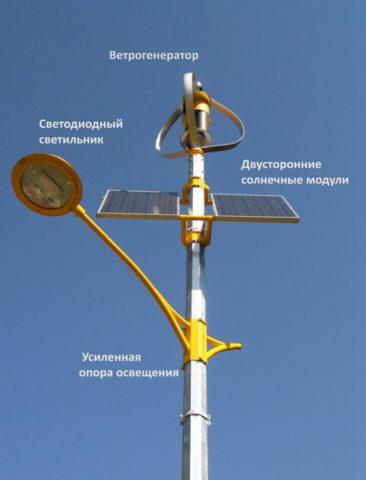 Комбинированная модель уличного светодиодного фонаря с ветрогенератором и солнечными панелями