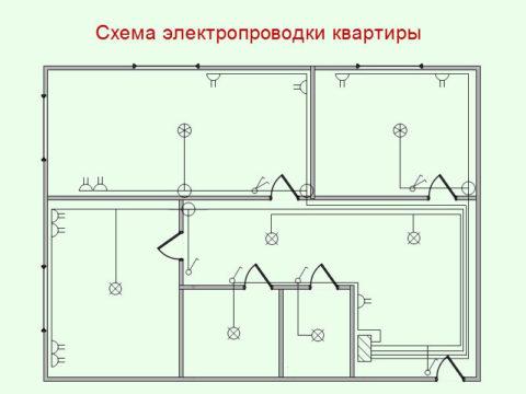 Обычная схема электропроводки в квартире