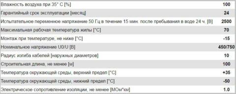 Характеристики провода ПВ3