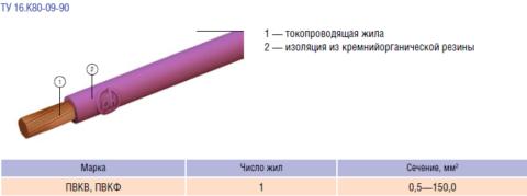 Ряд сечений провода ПВКВ