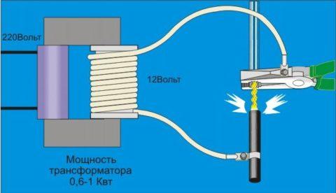 Технология сварки проводов