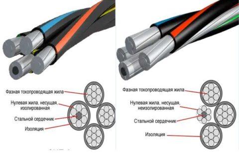 Отличия СИП-1А от СИП – 1