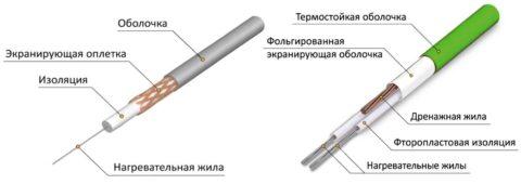 Резистивные кабельные нагреватели — одножильный и двужильный
