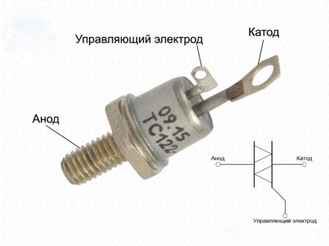 По внешнему виду симистор не отличается от тиристора, но работает с переменным током