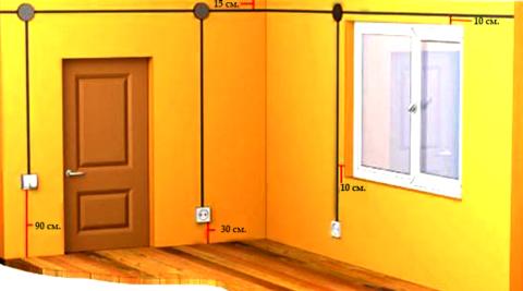 Правила и нормы расположения розеток в комнате