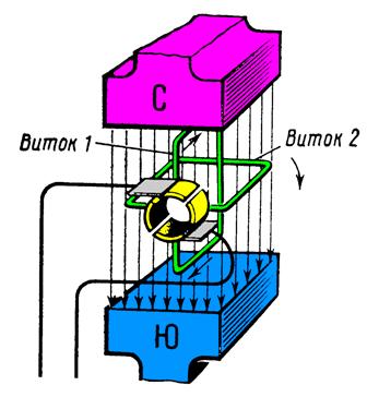 Двухвитковый генератор