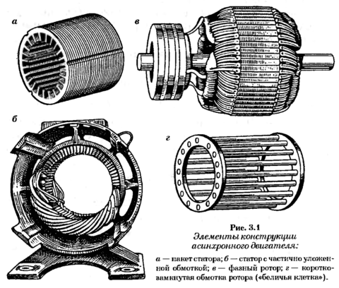 Более сложная конструкция асинхронного двигателя