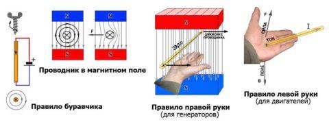 Двигатели постоянного тока и принцип действия: вспоминаем школьные уроки физики