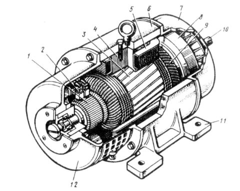 Генератора постоянного тока - устройство