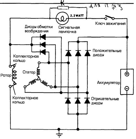 Принципиальная схема автомобильного генератора