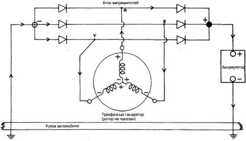 Принципиальная схема генератора тока