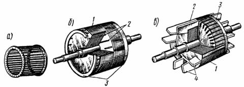 Строение короткозамкнутого ротора