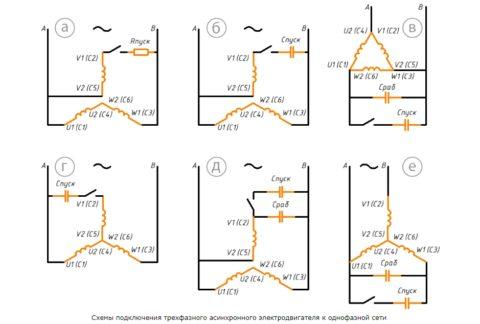 Варианты подключения трехфазного двигателя к однофазной сети